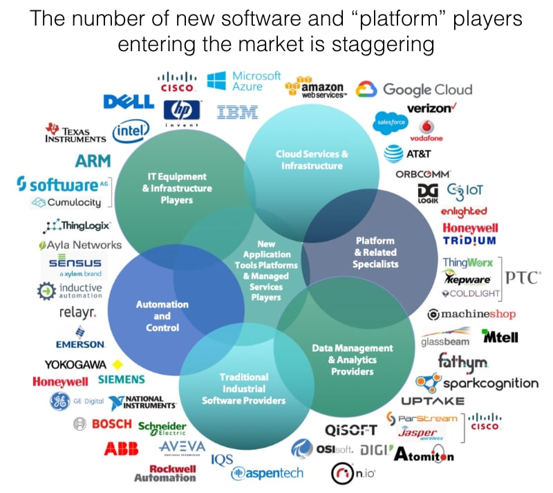 Software Players 800px