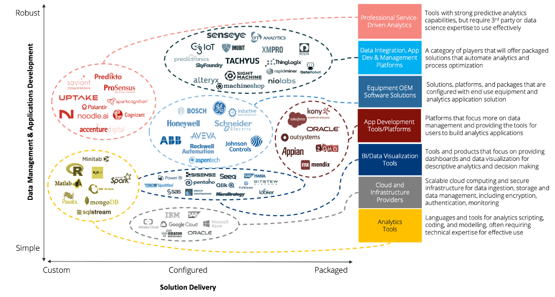 New Software Business Models Are Rapidly Evolving
