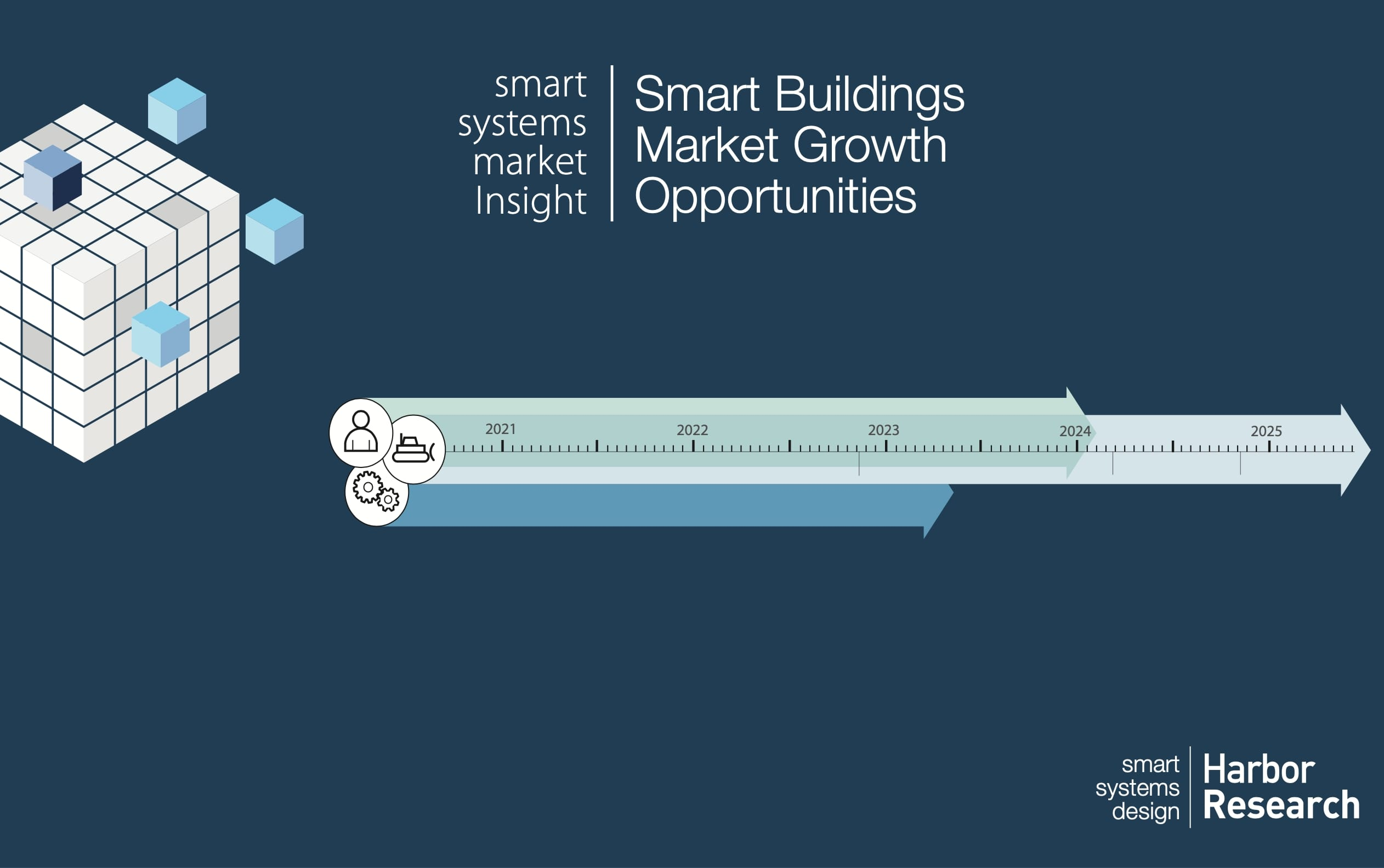 Smart Buildings Market Growth Opportunities cover