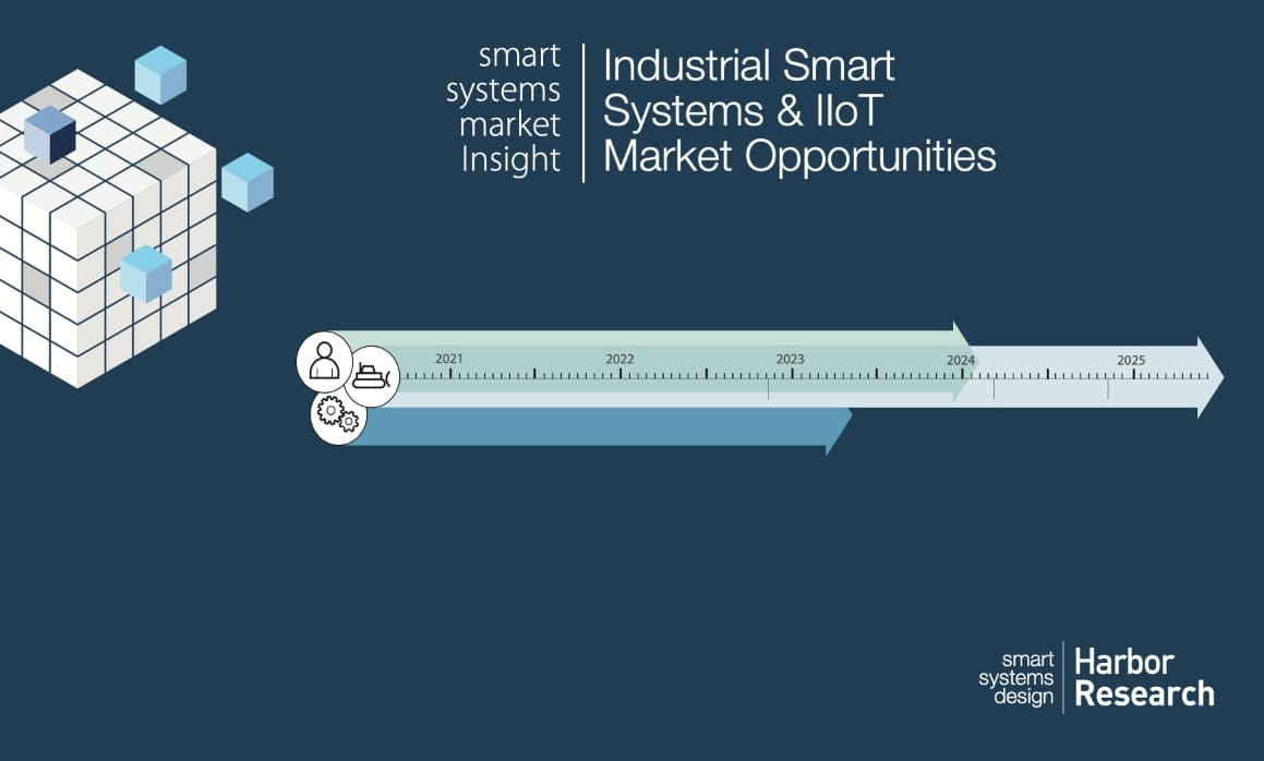 Cover-Industrial Smart Systems Opportunities