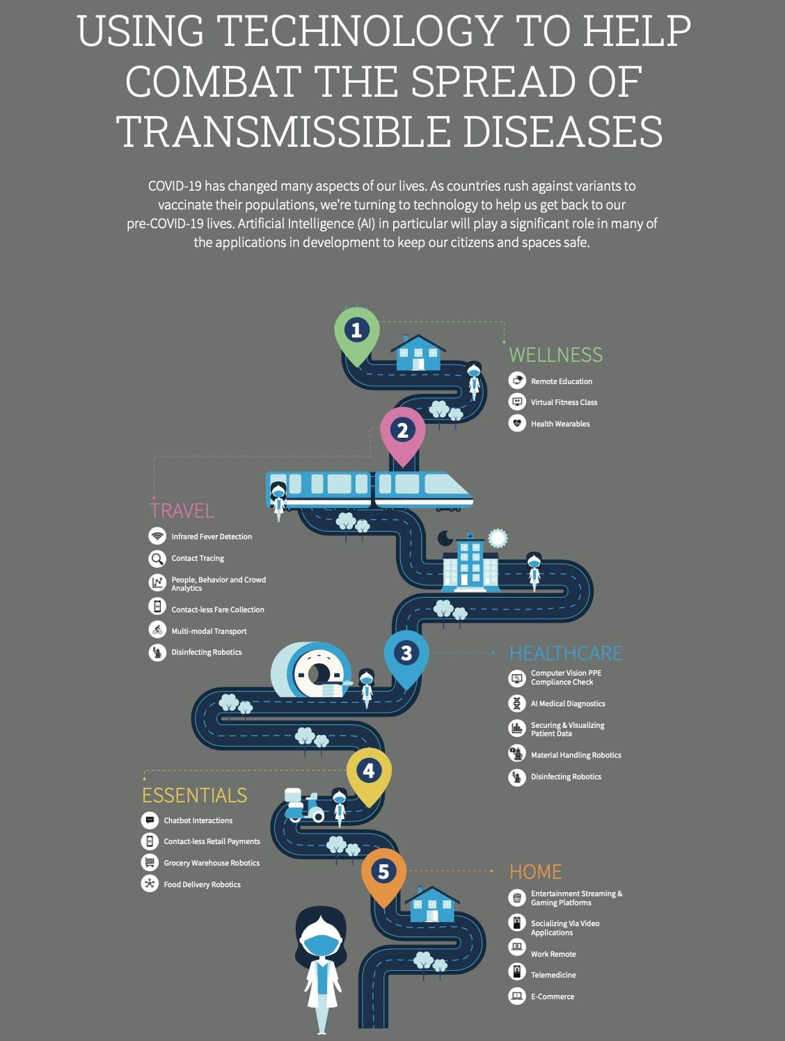 Using Technology to Combat the Spread of Transmissible Disesases